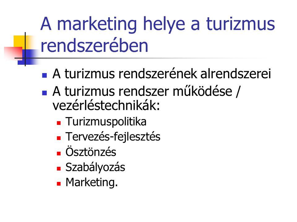 A marketing helye a turizmus rendszerében A turizmus rendszerének alrendszerei A turizmus rendszer működése / vezérléstechnikák: Turizmuspolitika Tervezés-fejlesztés Ösztönzés Szabályozás Marketing.