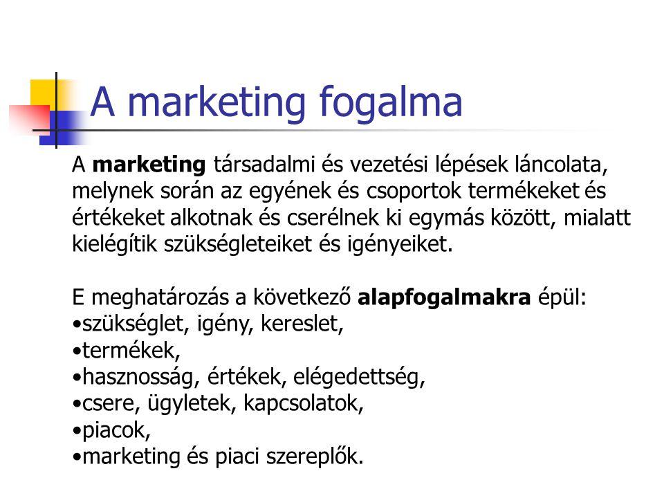 Marketing menedzserek Elemzés Tervezés Végrehajtás Ellenőrzés Marketing- környezet Célpiacok Marketing- csatornák Versenytársak Közvélemény Makrokörnyezeti hatások Az információs igények becslése Az információ elosztása Belső nyilvántartás Marketing megfigyelések Marketing döntéstámogató elemzés Marketing- kutatás Marketingdöntések és kapcsolatok Információ feldolgozás Marketinginformáció-rendszer (MIR) Kotler