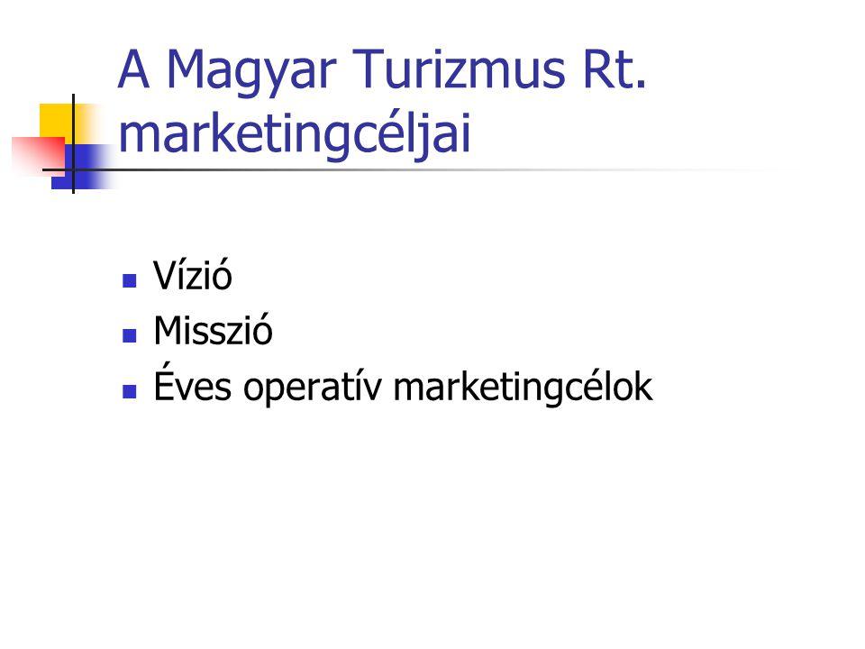 Marketing célok A marketing céloknak az alábbi kritériumoknak kell megfelelni: A szervezet stratégiájával és céljaival való összhang, Mérhető formában