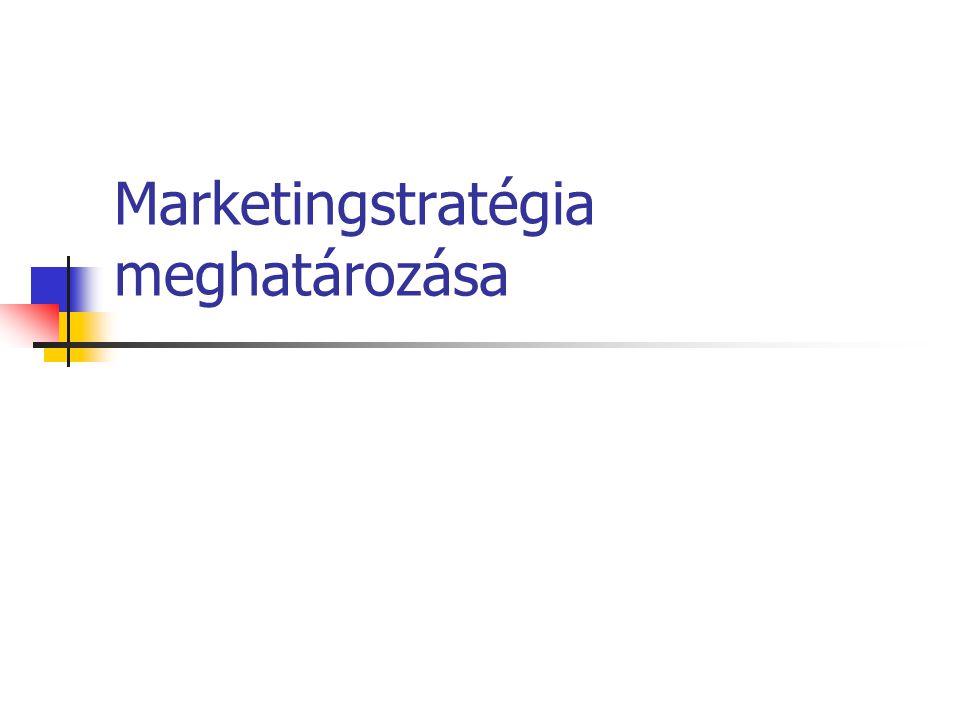 A Magyar Turizmus Rt. marketingcéljai Vízió Misszió Éves operatív marketingcélok