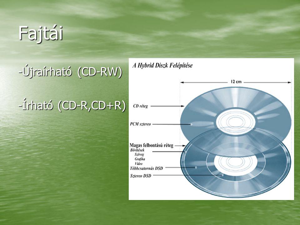 Fajtái -Újraírható (CD-RW) -Írható (CD-R,CD+R)