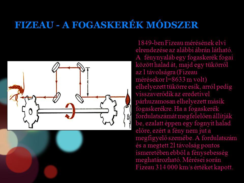FIZEAU - A FOGASKERÉK MÓDSZER 1849-ben Fizeau mérésének elvi elrendezése az alábbi ábrán látható. A fénynyaláb egy fogaskerék fogai között halad át, m