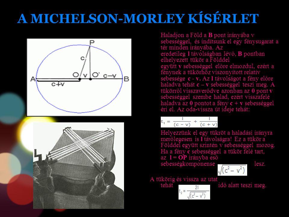 A MICHELSON-MORLEY KÍSÉRLET Haladjon a Föld a B pont irányába v sebességgel, és indítsunk el egy fénysugarat a tér minden irányába. Az eredetileg l tá