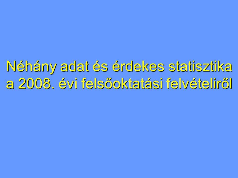 Néhány adat és érdekes statisztika a 2008. évi felsőoktatási felvételiről