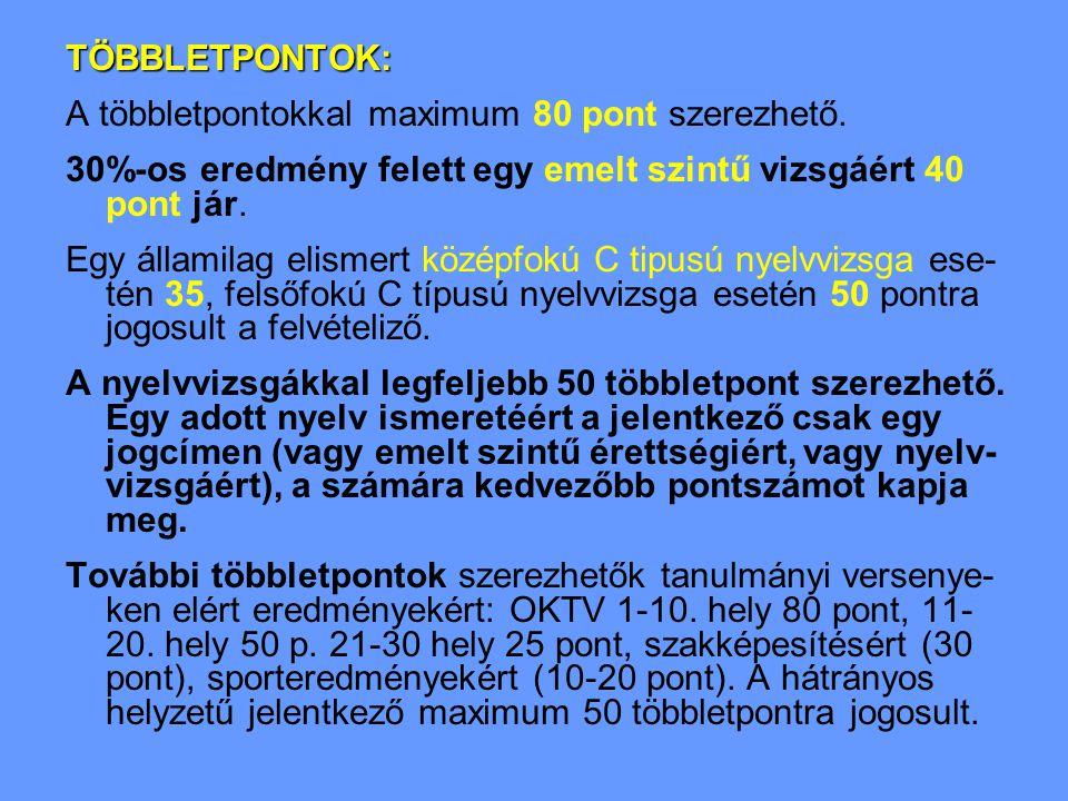 Közgazdaságtudományi szakok rangsora (II.)