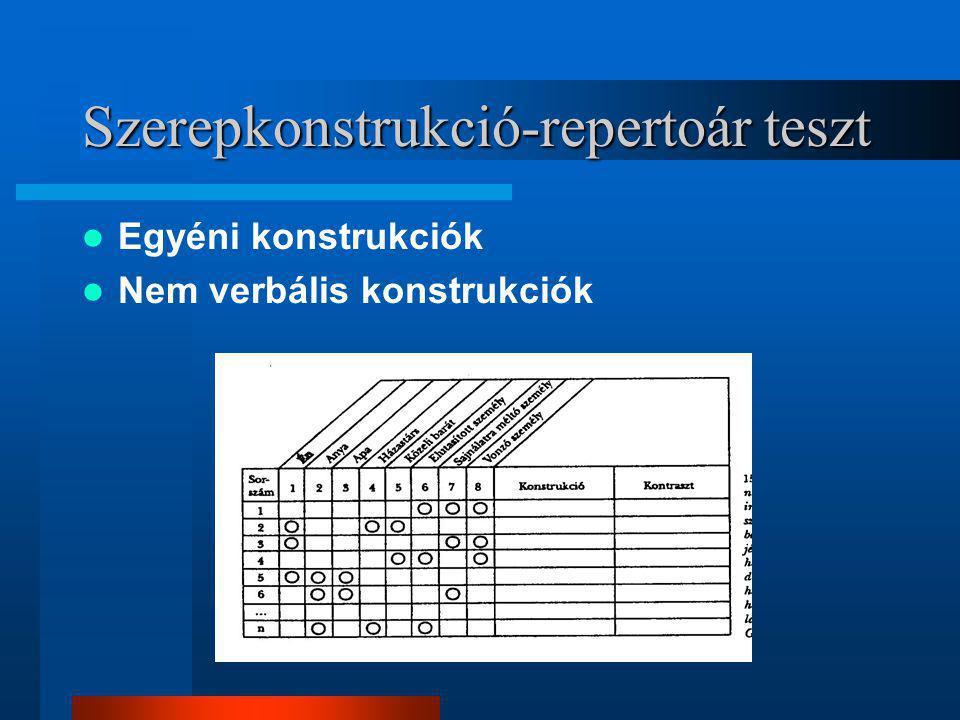 Szerepkonstrukció-repertoár teszt Egyéni konstrukciók Nem verbális konstrukciók