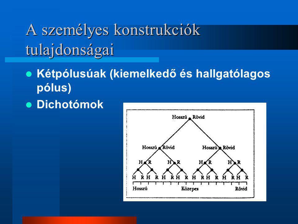 A személyes konstrukciók tulajdonságai Kétpólusúak (kiemelkedő és hallgatólagos pólus) Dichotómok