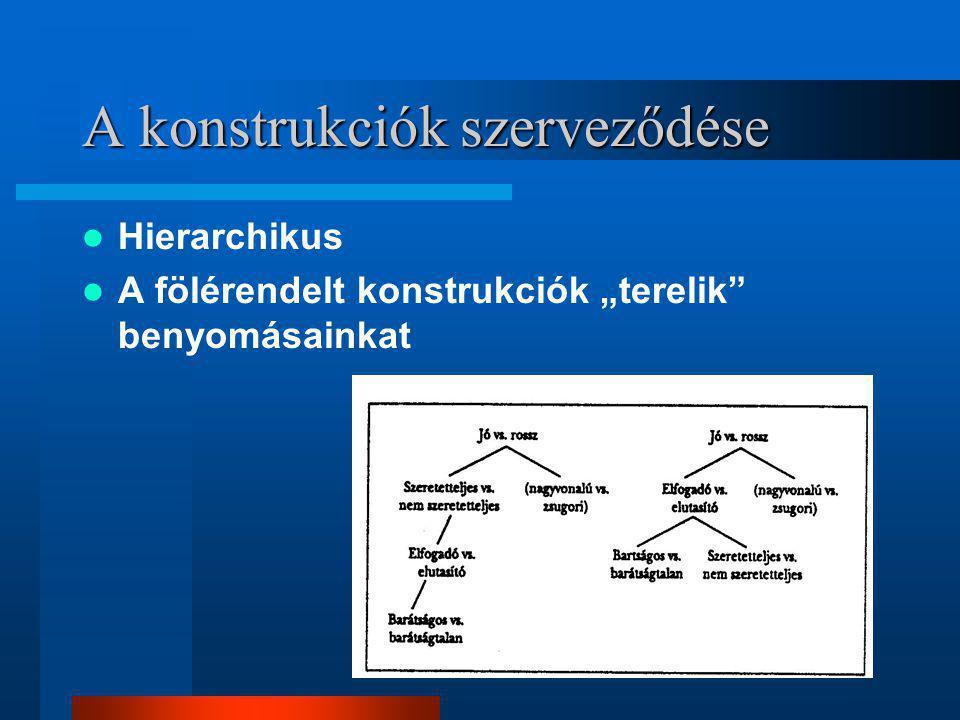"""A konstrukciók szerveződése Hierarchikus A fölérendelt konstrukciók """"terelik"""" benyomásainkat"""
