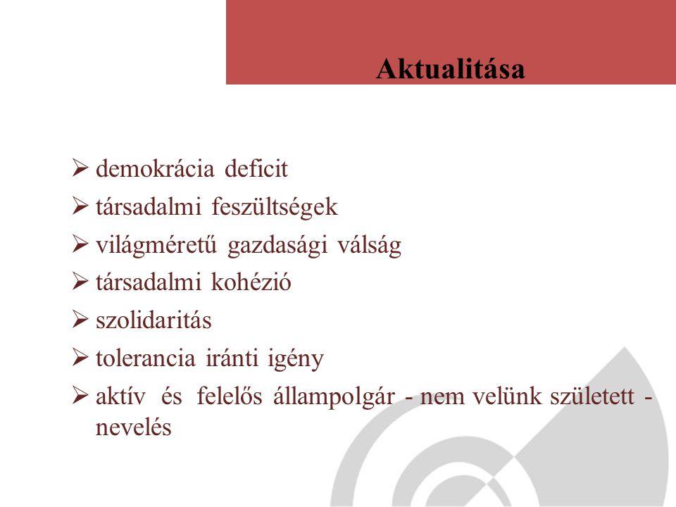  demokrácia deficit  társadalmi feszültségek  világméretű gazdasági válság  társadalmi kohézió  szolidaritás  tolerancia iránti igény  aktív és felelős állampolgár - nem velünk született - nevelés Aktualitása