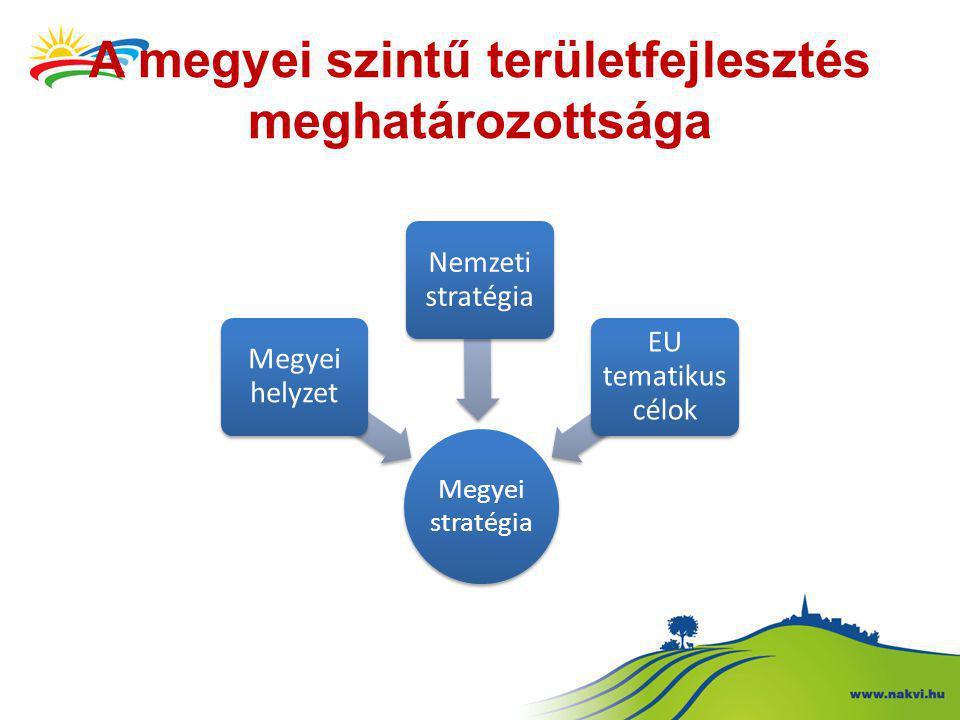 A megyei szintű területfejlesztés meghatározottsága Megyei stratégia Megyei helyzet Nemzeti stratégia EU tematikus célok