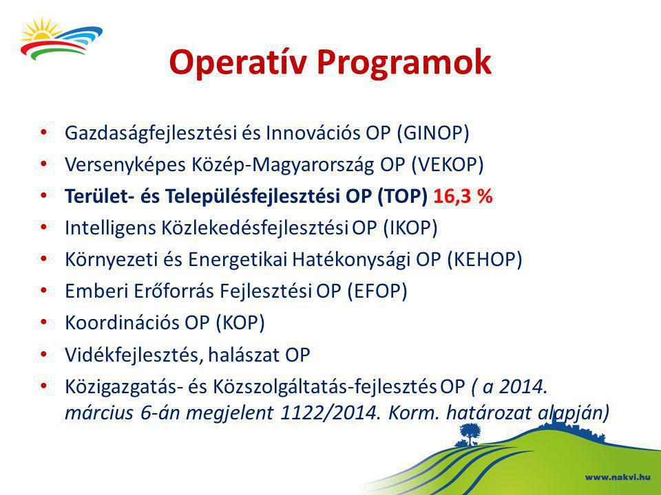 Operatív Programok Gazdaságfejlesztési és Innovációs OP (GINOP) Versenyképes Közép-Magyarország OP (VEKOP) Terület- és Településfejlesztési OP (TOP) 1