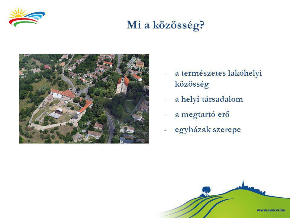 -a természetes lakóhelyi közösség -a helyi társadalom -a megtartó erő -egyházak szerepe Mi a közösség?