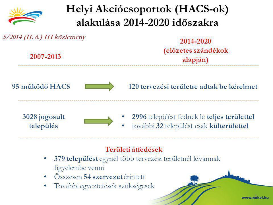 Helyi Akciócsoportok (HACS-ok) alakulása 2014-2020 időszakra 8 2007-2013 2014-2020 (előzetes szándékok alapján) 95 működő HACS 120 tervezési területre