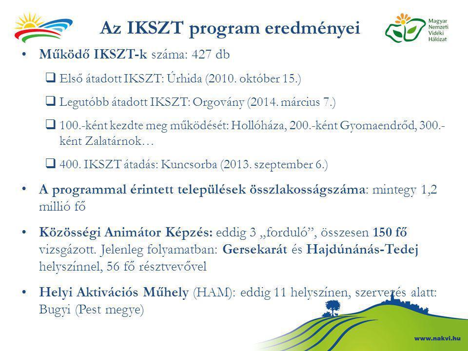 Az IKSZT program eredményei Működő IKSZT-k száma: 427 db  Első átadott IKSZT: Úrhida (2010. október 15.)  Legutóbb átadott IKSZT: Orgovány (2014. má