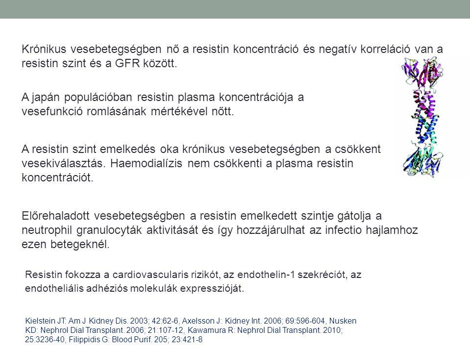 Krónikus vesebetegségben nő a resistin koncentráció és negatív korreláció van a resistin szint és a GFR között. A japán populációban resistin plasma k