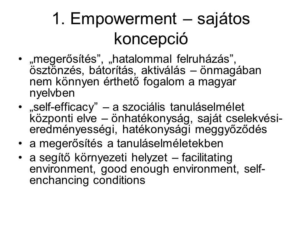 """1. Empowerment – sajátos koncepció """"megerősítés"""", """"hatalommal felruházás"""", ösztönzés, bátorítás, aktiválás – önmagában nem könnyen érthető fogalom a m"""