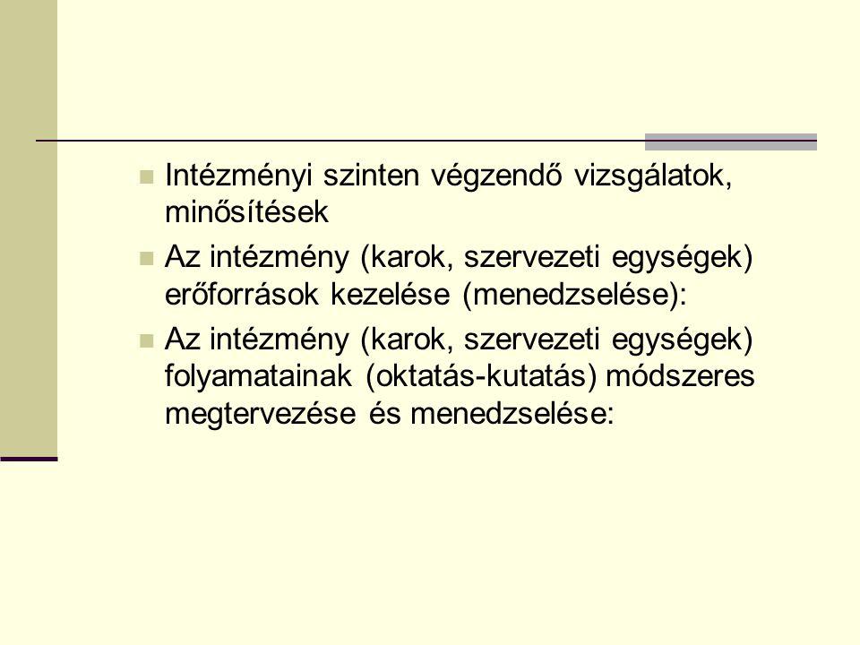 Intézményi szinten végzendő vizsgálatok, minősítések Az intézmény (karok, szervezeti egységek) erőforrások kezelése (menedzselése): Az intézmény (karo