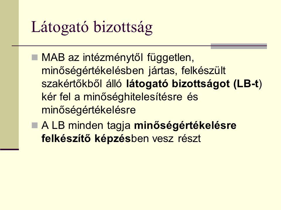 Látogató bizottság MAB az intézménytől független, minőségértékelésben jártas, felkészült szakértőkből álló látogató bizottságot (LB-t) kér fel a minőséghitelesítésre és minőségértékelésre A LB minden tagja minőségértékelésre felkészítő képzésben vesz részt