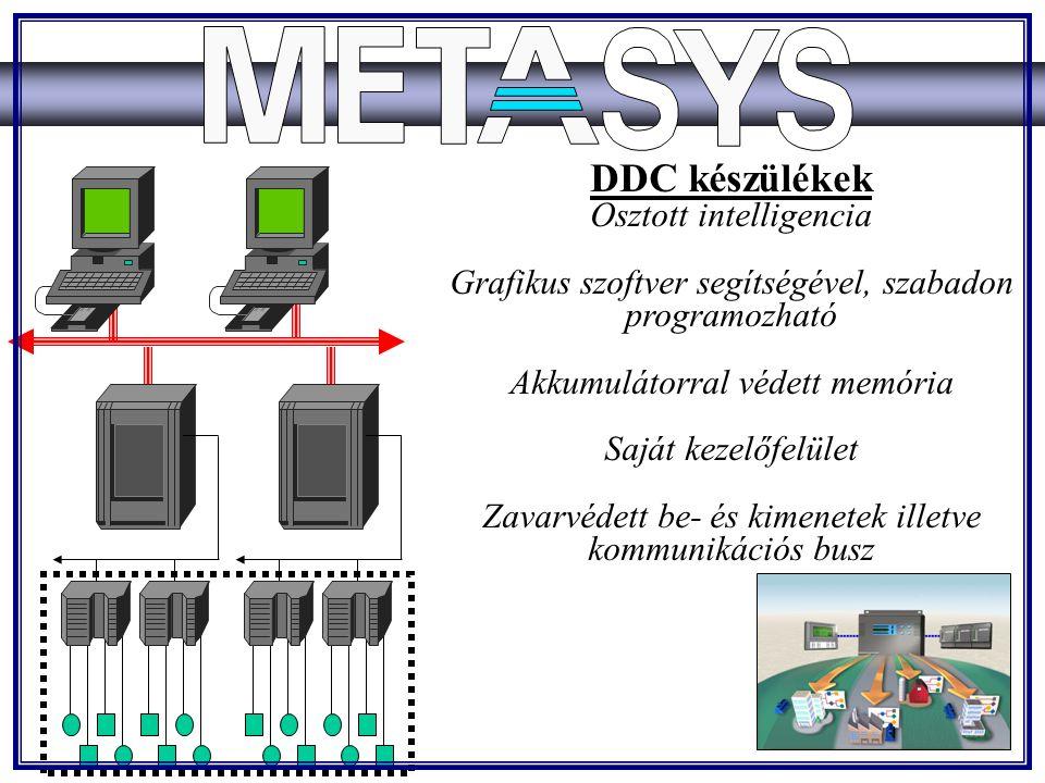 DDC készülékek Osztott intelligencia Grafikus szoftver segítségével, szabadon programozható Akkumulátorral védett memória Saját kezelőfelület Zavarvéd