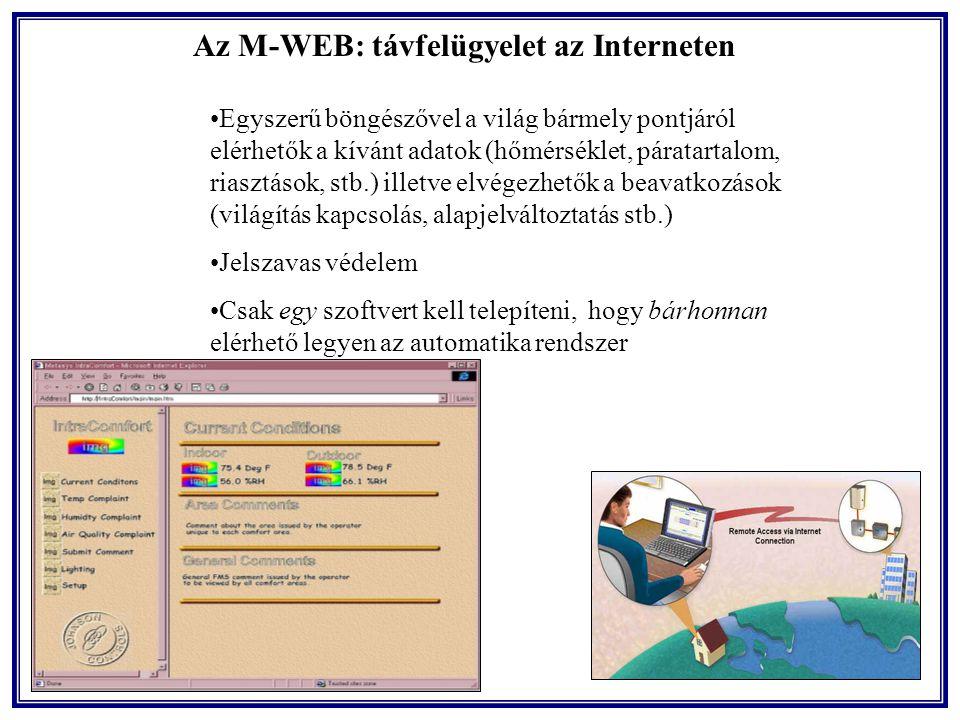 Az M-WEB: távfelügyelet az Interneten Egyszerű böngészővel a világ bármely pontjáról elérhetők a kívánt adatok (hőmérséklet, páratartalom, riasztások, stb.) illetve elvégezhetők a beavatkozások (világítás kapcsolás, alapjelváltoztatás stb.) Jelszavas védelem Csak egy szoftvert kell telepíteni, hogy bárhonnan elérhető legyen az automatika rendszer