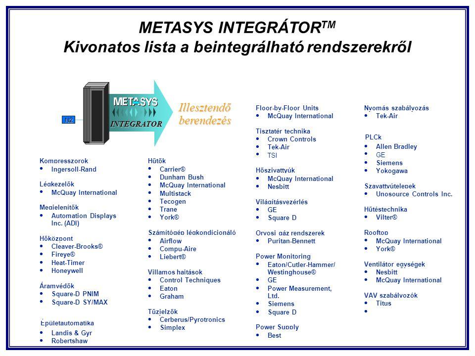 METASYS INTEGRÁTOR TM Kivonatos lista a beintegrálható rendszerekrőlN2INTEGRATOR Illesztendőberendezés Kompresszorok  Ingersoll-Rand Légkezelők  McQuay International Megjelenítők  Automation Displays Inc.