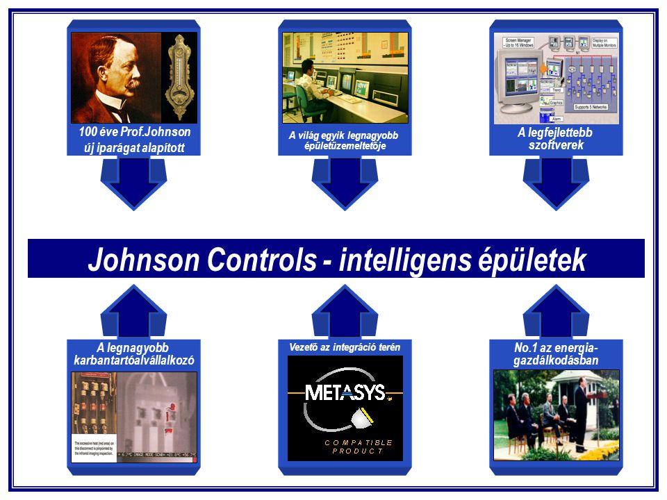 A világ egyik legnagyobb épületüzemeltetője A legnagyobb karbantartóalvállalkozó No.1 az energia- gazdálkodásban Johnson Controls - intelligens épületek A legfejlettebb szoftverek 100 éve Prof.Johnson új iparágat alapított Vezető az integráció terén