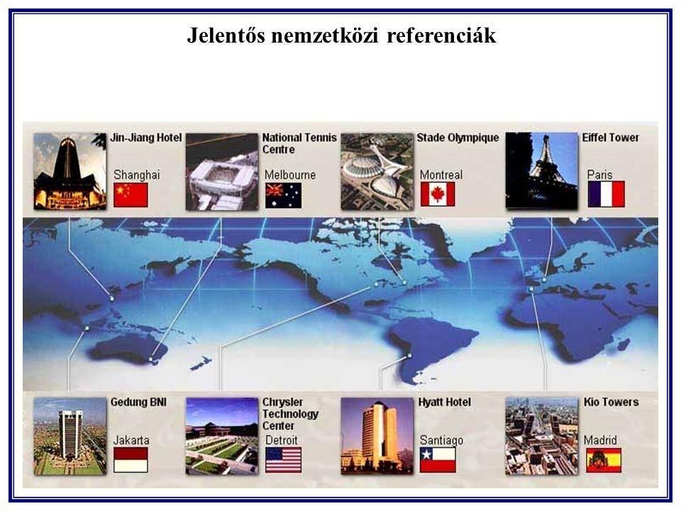 Jelentős nemzetközi referenciák