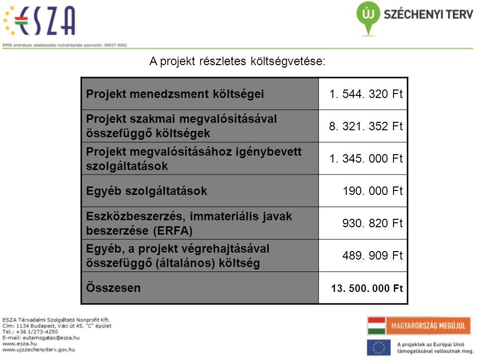 A projekt részletes költségvetése: Projekt menedzsment költségei1.