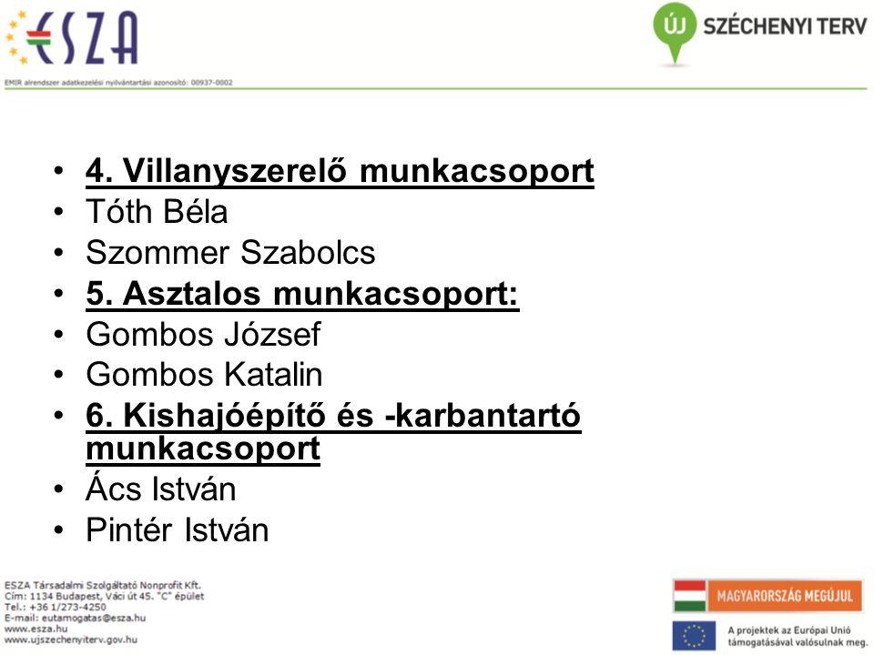 4. Villanyszerelő munkacsoport Tóth Béla Szommer Szabolcs 5.