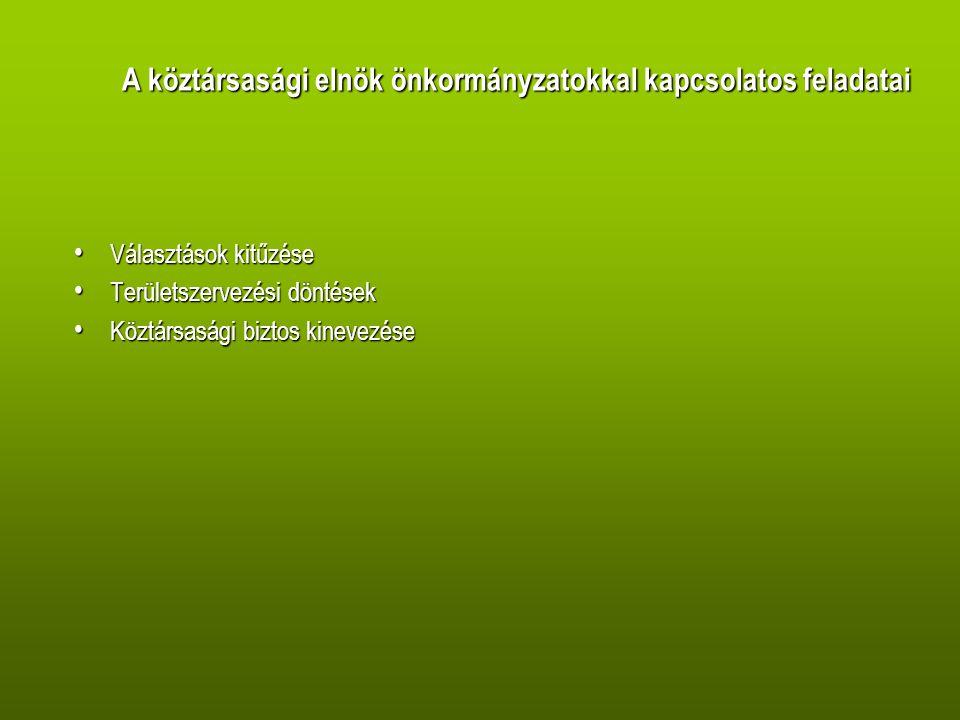 A köztársasági elnök önkormányzatokkal kapcsolatos feladatai Választások kitűzése Választások kitűzése Területszervezési döntések Területszervezési döntések Köztársasági biztos kinevezése Köztársasági biztos kinevezése