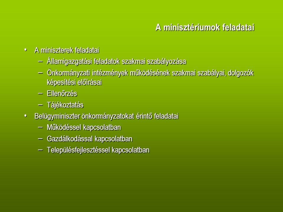 A minisztériumok feladatai A minisztériumok feladatai A miniszterek feladatai A miniszterek feladatai – Államigazgatási feladatok szakmai szabályozása – Önkormányzati intézmények működésének szakmai szabályai, dolgozók képesítési előírásai – Ellenőrzés – Tájékoztatás Belügyminiszter önkormányzatokat érintő feladatai Belügyminiszter önkormányzatokat érintő feladatai – Működéssel kapcsolatban – Gazdálkodással kapcsolatban – Településfejlesztéssel kapcsolatban