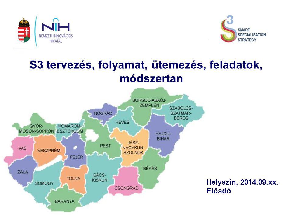 S3 tervezés, folyamat, ütemezés, feladatok, módszertan Helyszín, 2014.09.xx. Előadó