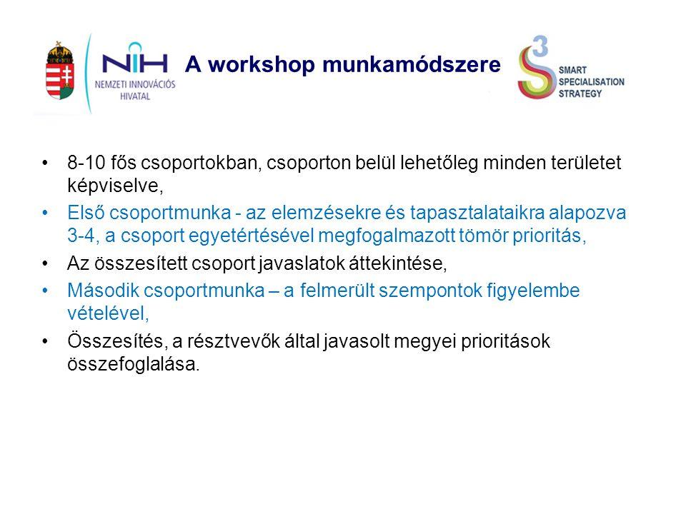 A workshop munkamódszere 8-10 fős csoportokban, csoporton belül lehetőleg minden területet képviselve, Első csoportmunka - az elemzésekre és tapasztal