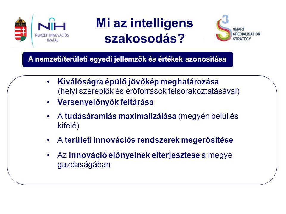 A nemzeti/területi egyedi jellemzők és értékek azonosítása Mi az intelligens szakosodás? A tudásáramlás maximalizálása (megyén belül és kifelé) Kiváló
