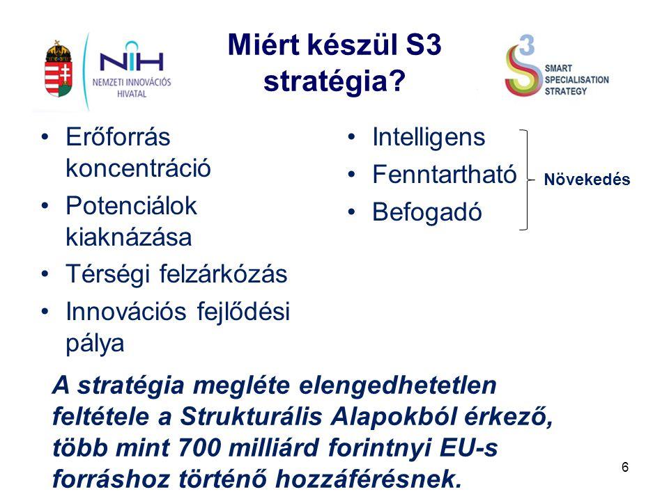 Miért készül S3 stratégia? Erőforrás koncentráció Potenciálok kiaknázása Térségi felzárkózás Innovációs fejlődési pálya Intelligens Fenntartható Befog
