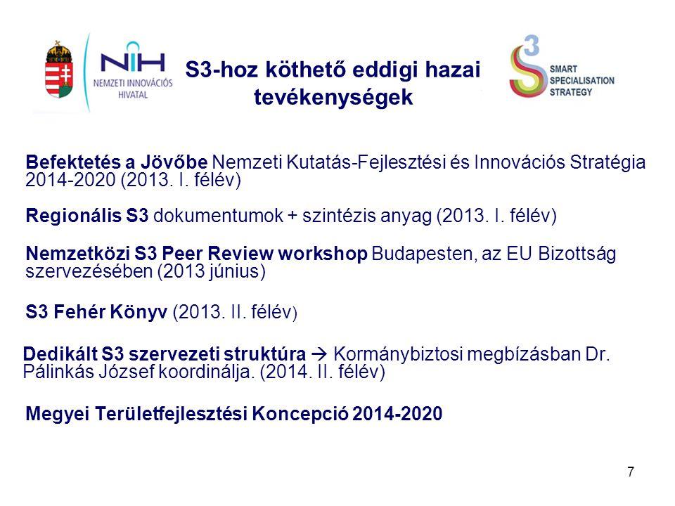 Befektetés a Jövőbe Nemzeti Kutatás-Fejlesztési és Innovációs Stratégia 2014-2020 (2013. I. félév) 7 Regionális S3 dokumentumok + szintézis anyag (201