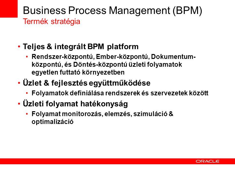 Business Process Management (BPM) Termék stratégia Teljes & integrált BPM platform Rendszer-központú, Ember-központú, Dokumentum- központú, és Döntés-központú üzleti folyamatok egyetlen futtató környezetben Üzlet & fejlesztés együttműködése Folyamatok definiálása rendszerek és szervezetek között Üzleti folyamat hatékonyság Folyamat monitorozás, elemzés, szimuláció & optimalizáció