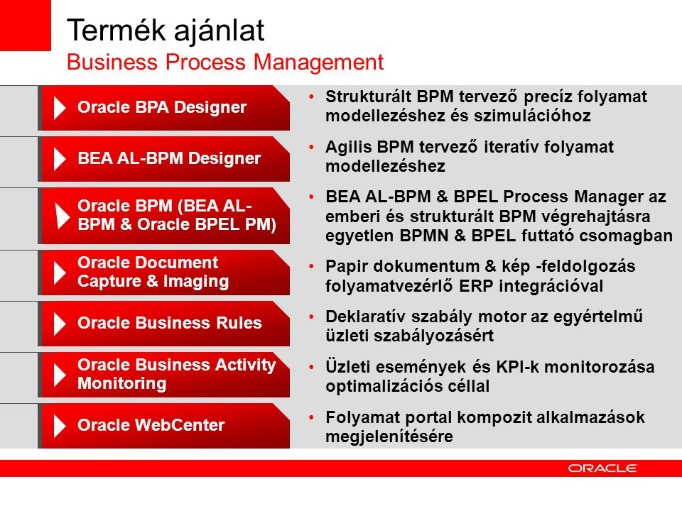 Oracle BPA Designer BEA AL-BPM Designer Oracle BPM (BEA AL- BPM & Oracle BPEL PM)‏ Termék ajánlat Business Process Management Oracle Business Rules Or