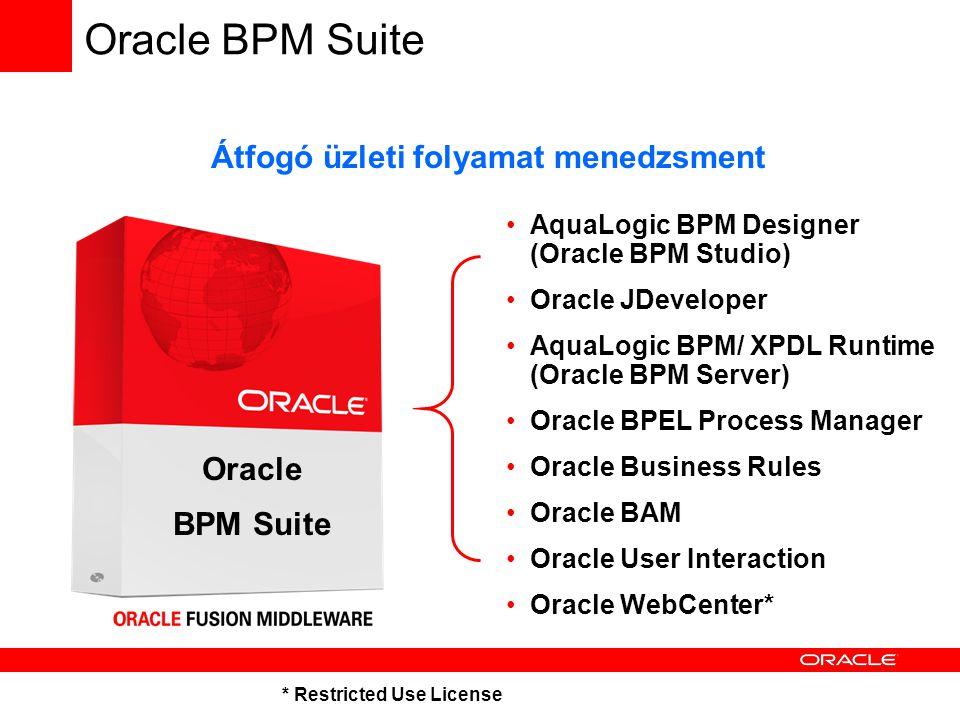 Oracle BPM Suite AquaLogic BPM Designer (Oracle BPM Studio) Oracle JDeveloper AquaLogic BPM/ XPDL Runtime (Oracle BPM Server) Oracle BPEL Process Manager Oracle Business Rules Oracle BAM Oracle User Interaction Oracle WebCenter* Átfogó üzleti folyamat menedzsment * Restricted Use License Oracle BPM Suite