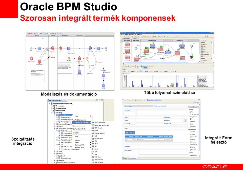 Oracle BPM Studio Szorosan integrált termék komponensek Modellezés és dokumentáció Több folyamat szimulálása Szolgáltatás integráció Integrált Form fejlesztő