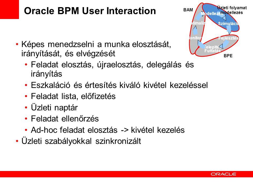 Oracle BPM User Interaction Képes menedzselni a munka elosztását, irányítását, és elvégzését Feladat elosztás, újraelosztás, delegálás és irányítás Eszkaláció és értesítés kiváló kivétel kezeléssel Feladat lista, előfizetés Üzleti naptár Feladat ellenőrzés Ad-hoc feladat elosztás -> kivétel kezelés Üzleti szabályokkal szinkronizált Monitoroz Optimalizás BAM Fejlesztés Telepítés Futtatás BPE Modellezés Szimuláció Üzleti folyamat modellezés