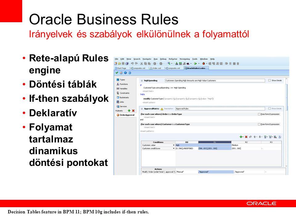 Oracle Business Rules Irányelvek és szabályok elkülönülnek a folyamattól Rete-alapú Rules engine Döntési táblák If-then szabályok Deklaratív Folyamat tartalmaz dinamikus döntési pontokat Decision Tables feature in BPM 11; BPM 10g includes if-then rules.