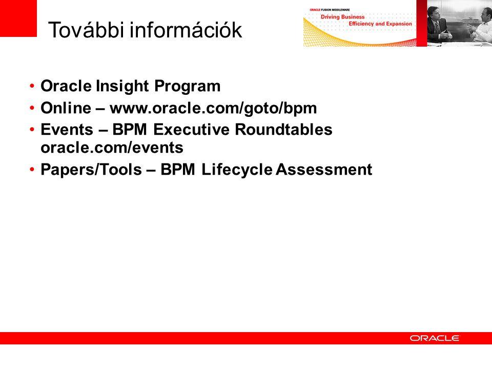 További információk Oracle Insight Program Online – www.oracle.com/goto/bpm Events – BPM Executive Roundtables oracle.com/events Papers/Tools – BPM Li