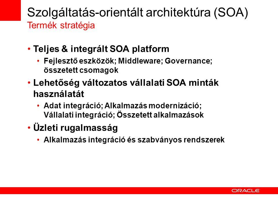 Szolgáltatás-orientált architektúra (SOA) Termék stratégia Teljes & integrált SOA platform Fejlesztő eszközök; Middleware; Governance; összetett csomagok Lehetőség változatos vállalati SOA minták használatát Adat integráció; Alkalmazás modernizáció; Vállalati integráció; Összetett alkalmazások Üzleti rugalmasság Alkalmazás integráció és szabványos rendszerek