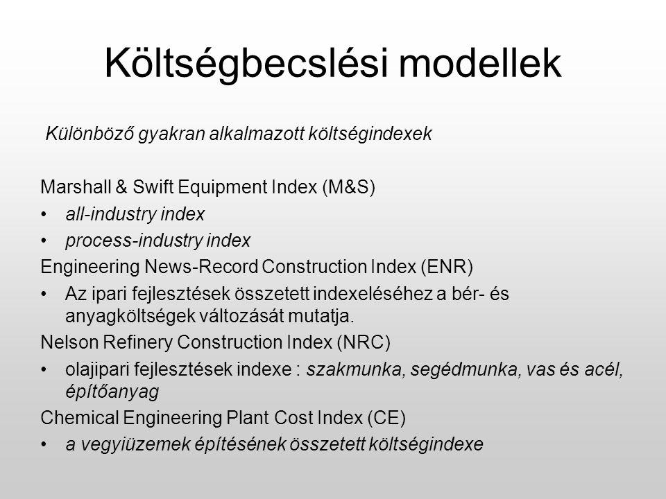 Költségbecslési modellek Különböző gyakran alkalmazott költségindexek Marshall & Swift Equipment Index (M&S) all-industry index process-industry index
