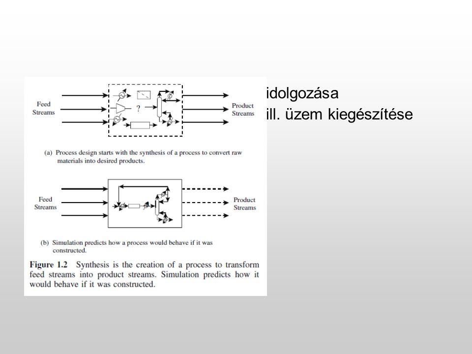 Hierarchikus folyamattervezés 1.