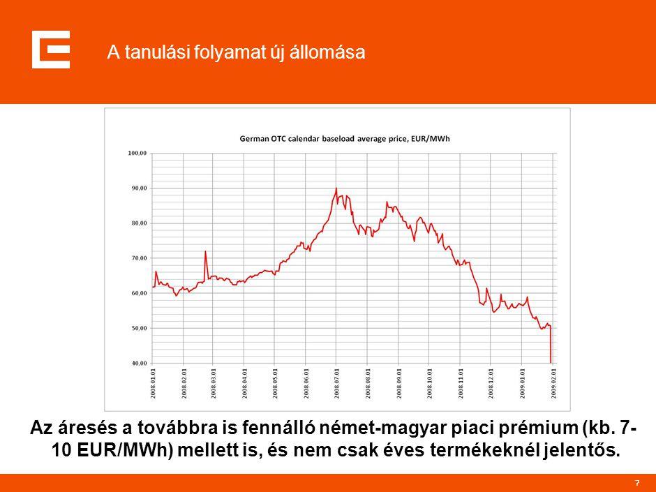 7 A tanulási folyamat új állomása Az áresés a továbbra is fennálló német-magyar piaci prémium (kb. 7- 10 EUR/MWh) mellett is, és nem csak éves terméke