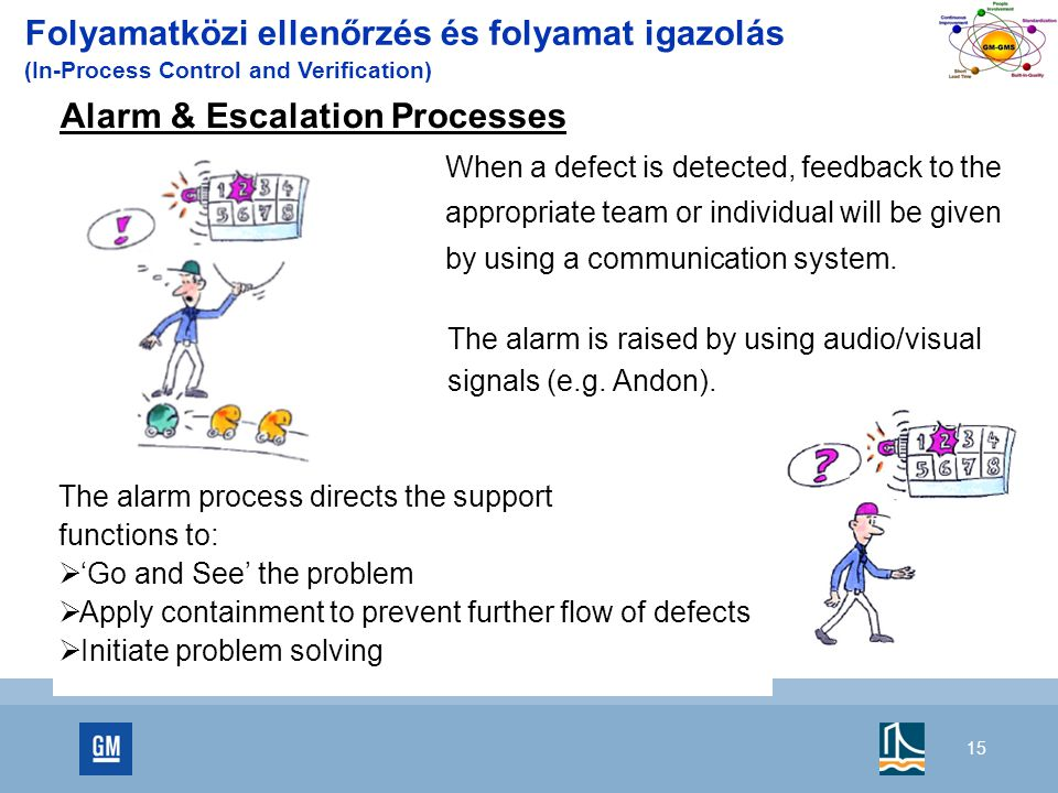 15 Folyamatközi ellenőrzés és folyamat igazolás (In-Process Control and Verification) Alarm & Escalation Processes When a defect is detected, feedback to the appropriate team or individual will be given by using a communication system.
