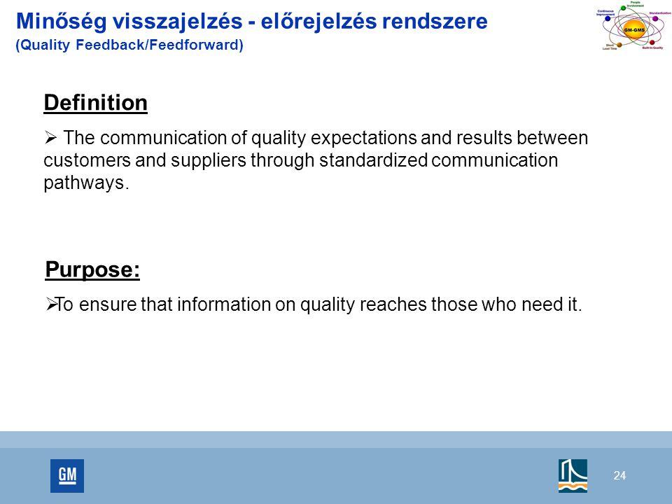 24 Minőség visszajelzés - előrejelzés rendszere (Quality Feedback/Feedforward) Definition  The communication of quality expectations and results between customers and suppliers through standardized communication pathways.