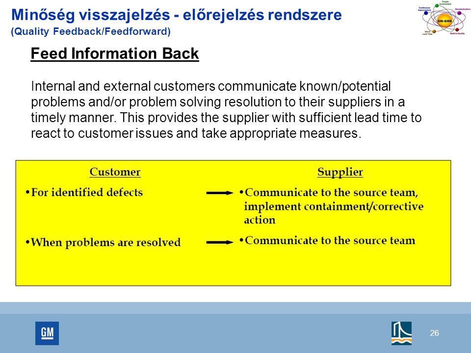 26 Minőség visszajelzés - előrejelzés rendszere (Quality Feedback/Feedforward) Feed Information Back Internal and external customers communicate known/potential problems and/or problem solving resolution to their suppliers in a timely manner.